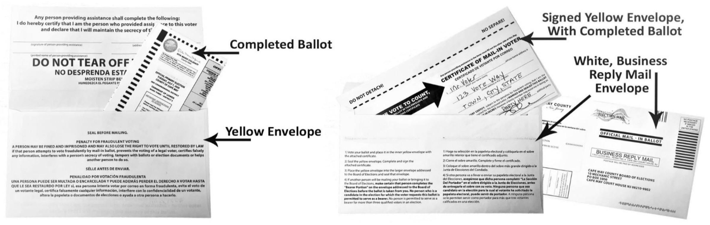 Examples of completed ballot, yellow envelope, signed yellow envelope, with completed ballot, white, business reply mail envelope